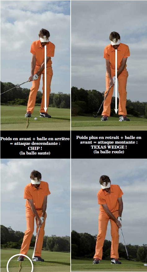 golf putting contact