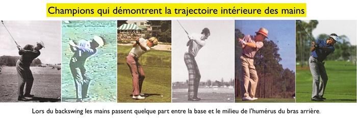 trajectoires des mains au golf