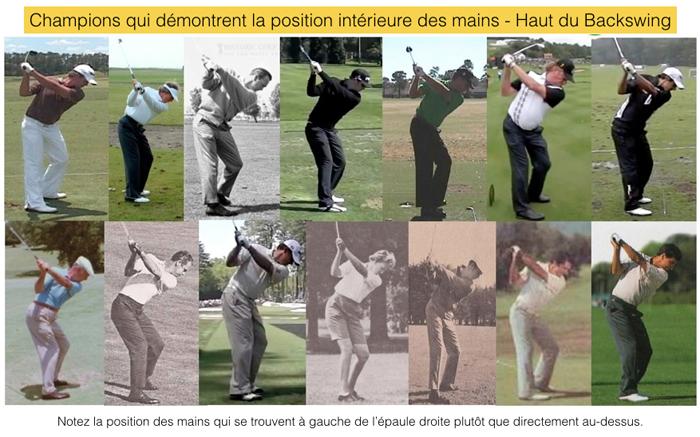 trajectoires des mains golf